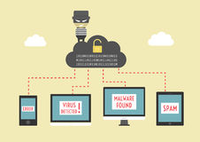 Hacker. Send virus from cloud to your device, beware illegal server,  illustration, flat style Royalty Free Stock Photos