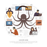 Hackers Criminal Net Scheme Flat Poster. Internet hackers groups gangs and criminal professional programmers net flat round infographic poster with octopus stock illustration