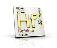 Hafnium form Periodic Table of Elements Royalty Free Stock Photo