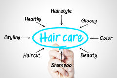 Hair care Royalty Free Stock Photo