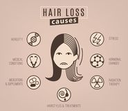 Hair loss causes. Vector illustration with icons in flat style isolated on a beige background. Beauty, dermatology and health care concept in brown colors vector illustration