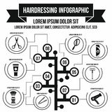 Hairdresser infographic, simple style Stock Photos