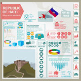 Haiti infographics, statistical data, sights. Citadel Laferriere royalty free illustration