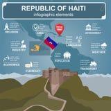 Haiti infographics, statistical data, sights. Citadel Laferriere Stock Photos