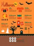 Halloween Infographic Royalty Free Stock Photo