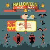 Halloween-Nachtpartei infographics Stockfotos