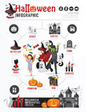 Halloween Party Template Design Infographic . concept vector ill Stock Photos
