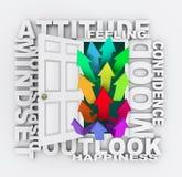Haltungs-Wort-Tür-Denkrichtungs-Gefühl-Stimmung Lizenzfreies Stockfoto