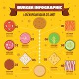 Hamburger infographic, style plat Photos libres de droits