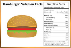Hamburger Nutrition Facts. Illustration of a fast food hamburger on white background with nutrition facts label Stock Photo