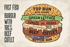 Hamburger ou hamburger avec la côtelette de viande illustration libre de droits