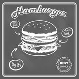 Hamburger retro poster vector illustration