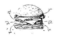 hamburger Schizzo isolato su fondo bianco Illustrazione di vettore Fotografia Stock Libera da Diritti