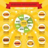 Hamburgers infographic, style plat Image libre de droits