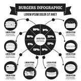 Hamburgers infographic, style simple Photographie stock