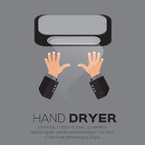 Hand Air Dryer Royalty Free Stock Photography