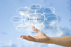 Hand carried success chart flow royalty free stock photography