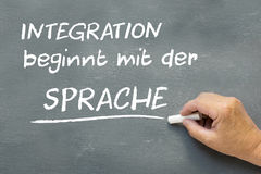 Hand on a chalkboard with the German words Integration beginnt m Royalty Free Stock Photo