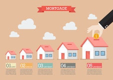 Hand Collect The Money In House Piggy Bank Infographic Stock Photo