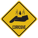 Hand corrosive warning sign, safety concept. Illustration