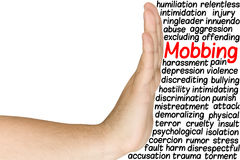 Hand Defend Mobbing Word Cloud Concept Royalty Free Stock Photos