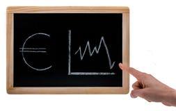 Hand, die auf Eurowertdiagramm auf einer Tafel auf weißem Hintergrund zeigt stockfotos