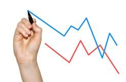 Hand die de marktgroei analyseert Stock Fotografie