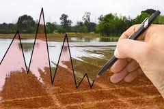 Hand die een grafiek over meteorologie trekken stock foto
