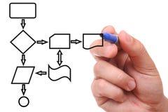 Hand, die ein schwarzes Prozessdiagramm zeichnet Lizenzfreies Stockbild