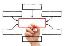 Hand, die leeres Flussdiagramm zeichnet Stockbilder