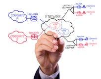 Hand, die virtuelles Konzept des privaten Netzes schreibt Lizenzfreie Stockbilder