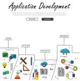 Hand dragen linje vektorklotter av begreppet av applikationen Arkivbilder