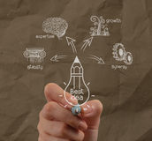 Hand draw of the best idea diagram with crumpled recycle backgro Royalty Free Stock Photos
