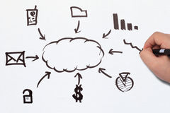 Hand draw cloud computing Royalty Free Stock Image