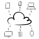 Hand draw Cloud Computing diagram Stock Images