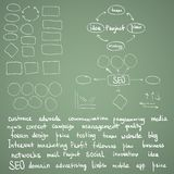 Hand draw doodle sketch mind map blank flow chart Stock Photos