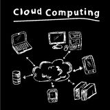 Hand draw sketch, cloud computing Stock Photography