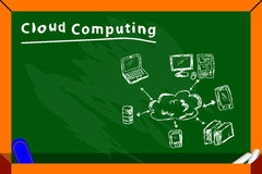 Hand draw sketch, cloud computing Royalty Free Stock Photography
