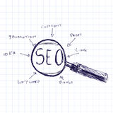 Hand draw sketch, Seo diagram Stock Photos