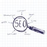 Hand draw sketch, Seo diagram Stock Photos