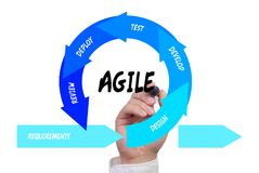 Hand drawing the agile software development lifecycle Royalty Free Stock Image