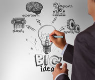 Hand drawing the big idea diagram Royalty Free Stock Images