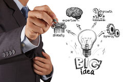 Hand drawing the big idea diagram Stock Photo