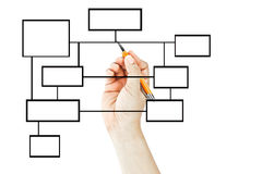 Hand drawing blank business diagram. On white background royalty free stock photo