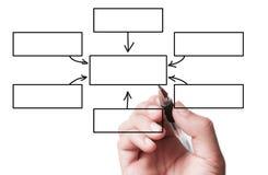 Hand Drawing Blank Chart Royalty Free Stock Photo