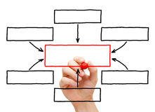 Hand Drawing Blank Flow Chart. Male hand drawing blank flow chart on transparent wipe board stock images