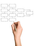 Hand Drawing Blank Organization Chart. Chart was drawn by hand for business organization Stock Photo