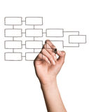 Hand Drawing Blank Organization Chart. Chart was drawn by hand for business organization Stock Image