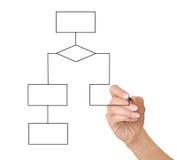 Hand drawing a block-diagram Royalty Free Stock Photos