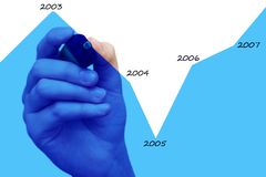 Hand drawing blue chart. With sales evolution Stock Photography
